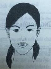 xem-tuong-mao-phu-nu-qua-khuon-mat-4