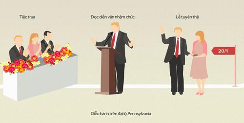 trump-noi-se-tai-dac-cu-nam-2020