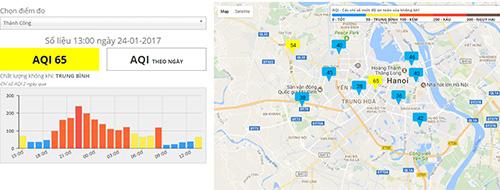 Chỉ số AQI thể hiện theo giờ trên Cổng thông tin của Hà Nội.