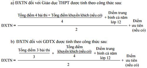 bo-giao-duc-cong-bo-quy-che-thi-thpt-va-xet-tuyen-dai-hoc-1