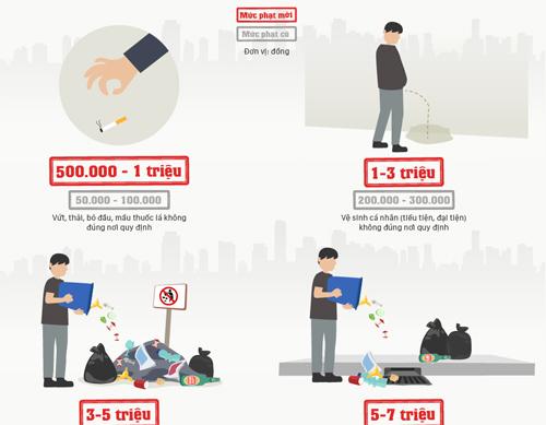 https://vnexpress.net/infographics/tu-van/ne-m-da-u-thuo-c-la-xuo-ng-duo-ng-bi-pha-t-mot-trie-u-do-ng-3519872.html