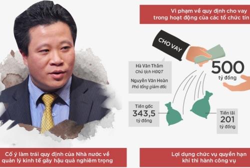 Đồ họa: Ông Hà Văn Thắm bị cáo buộc vung tiền của OceanBank như thế nào