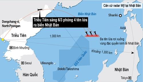 Triều Tiên phóng 4 tên lửa hôm 6/3. Đồ họa: Reuters