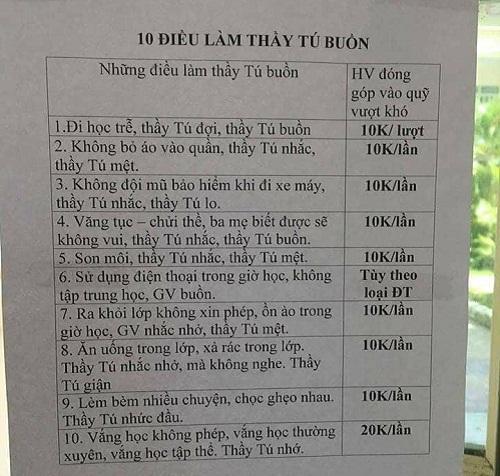 10 điều làm thầy Tú buồn.