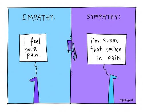 phan-biet-empathy-va-sympathy