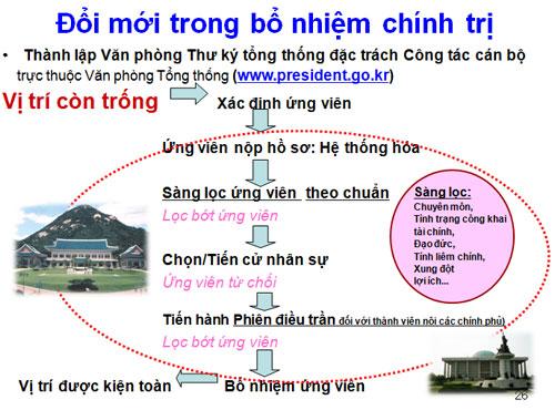 bo-noi-vu-khao-sat-18-co-quan-de-de-xuat-co-che-tao-nguon-lanh-dao-1