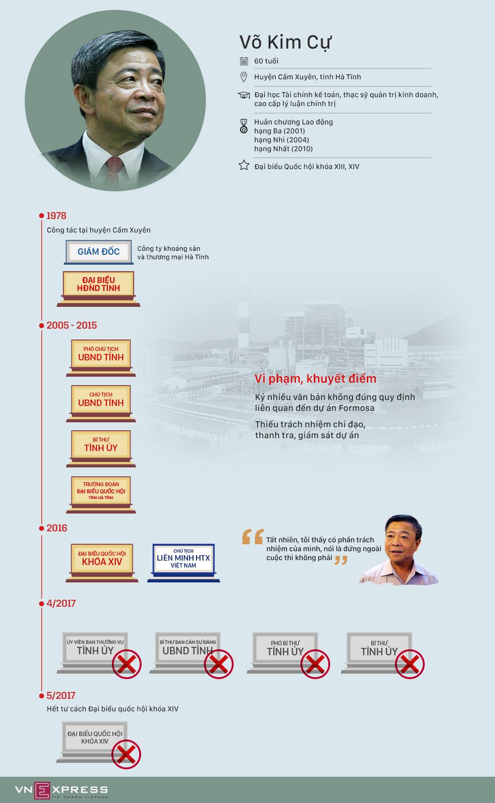 Ông Võ Kim Cự và bước thăng trầm với dự án Formosa