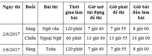 hon-73000-thi-sinh-tp-hcm-chay-dua-vao-lop-10-cong-lap-1
