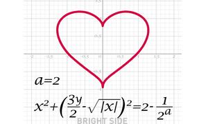 Cách dùng Toán học để diễn đạt tình yêu