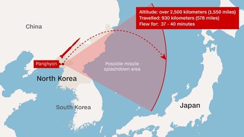Mô phỏng đường bay tên lửa Triều Tiên phóng hôm nay. Đồ họa: CNN.