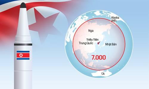 Mẫu tên lửa đạn đạo có thể vươn khắp thế giới của Triều Tiên (bấm vào để xem chi tiết). Đồ họa: Việt Chung.