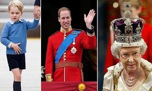 Vương miện, mũ và váy áo ở Hoàng gia Anh