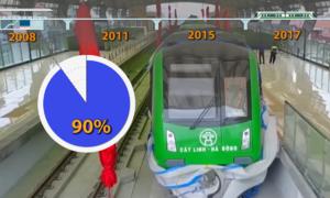 Dự án đường sắt Cát Linh - Hà Đông chậm tiến độ 10 năm
