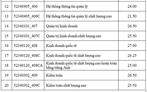 dai-hoc-kinh-te-luat-cong-bo-diem-chun-1
