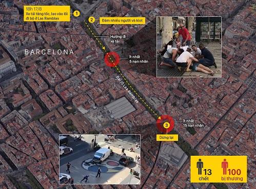 Vụ đâm xe khủng bố ở Barcelona xảy ra như thế nào (bấm vào hình để xem chi tiết). Đồ họa: Việt CHung.