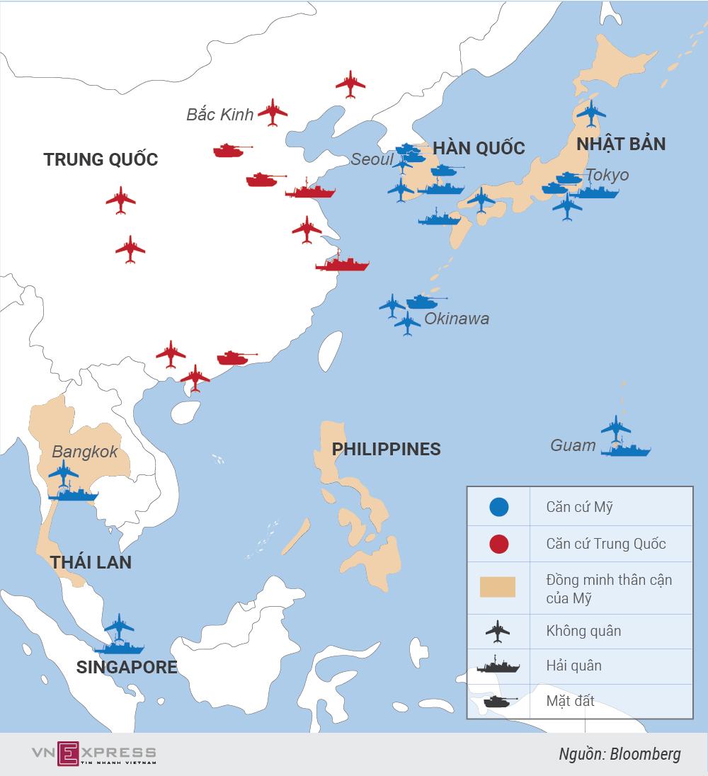 Bố phòng lực lượng Trung - Mỹ ở Đông Á