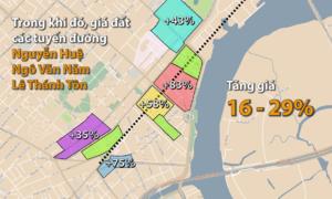 Giá đất 5 tuyến đường quanh ga metro số 1 Sài Gòn tăng vọt