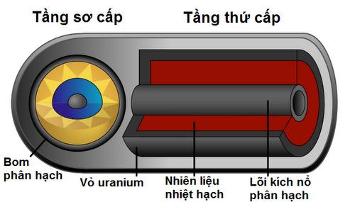 uy-luc-loai-bom-nhiet-hach-trieu-tien-vua-thu-nghiem-2