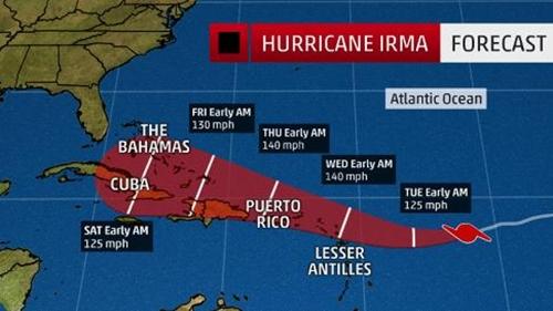 Đường đi dự kiến của bão Irma. Đồ họa: Weather Channel.