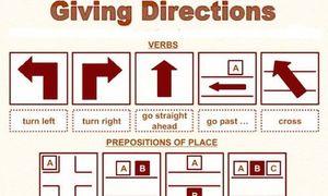 Bảng chỉ dẫn đường bằng tiếng Anh