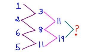 Ba câu đố vui kiểm tra IQ của bạn