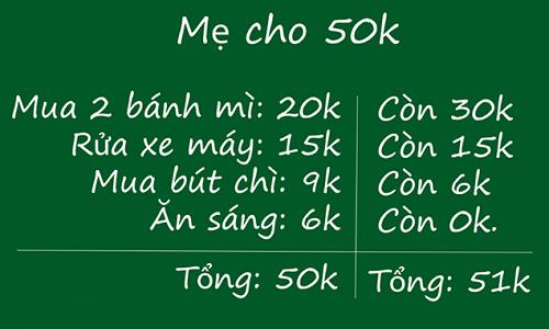 bai-toan-thua-1000-dong-khien-nhieu-nguoi-dau-dau