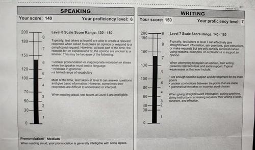 Đánh giá khả năng giao tiếp tiếng Anh dựa trên thang điểm TOEIC Speaking Writing
