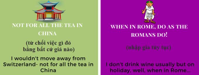 Cách nói 'nhập gia tùy tục' trong tiếng Anh