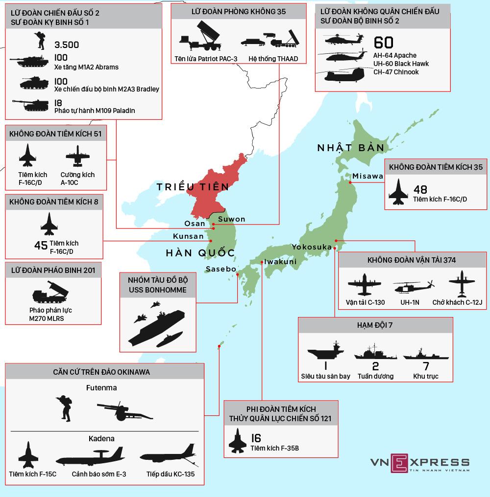 Sức mạnh lực lượng quân sự Mỹ vây quanh Triều Tiên