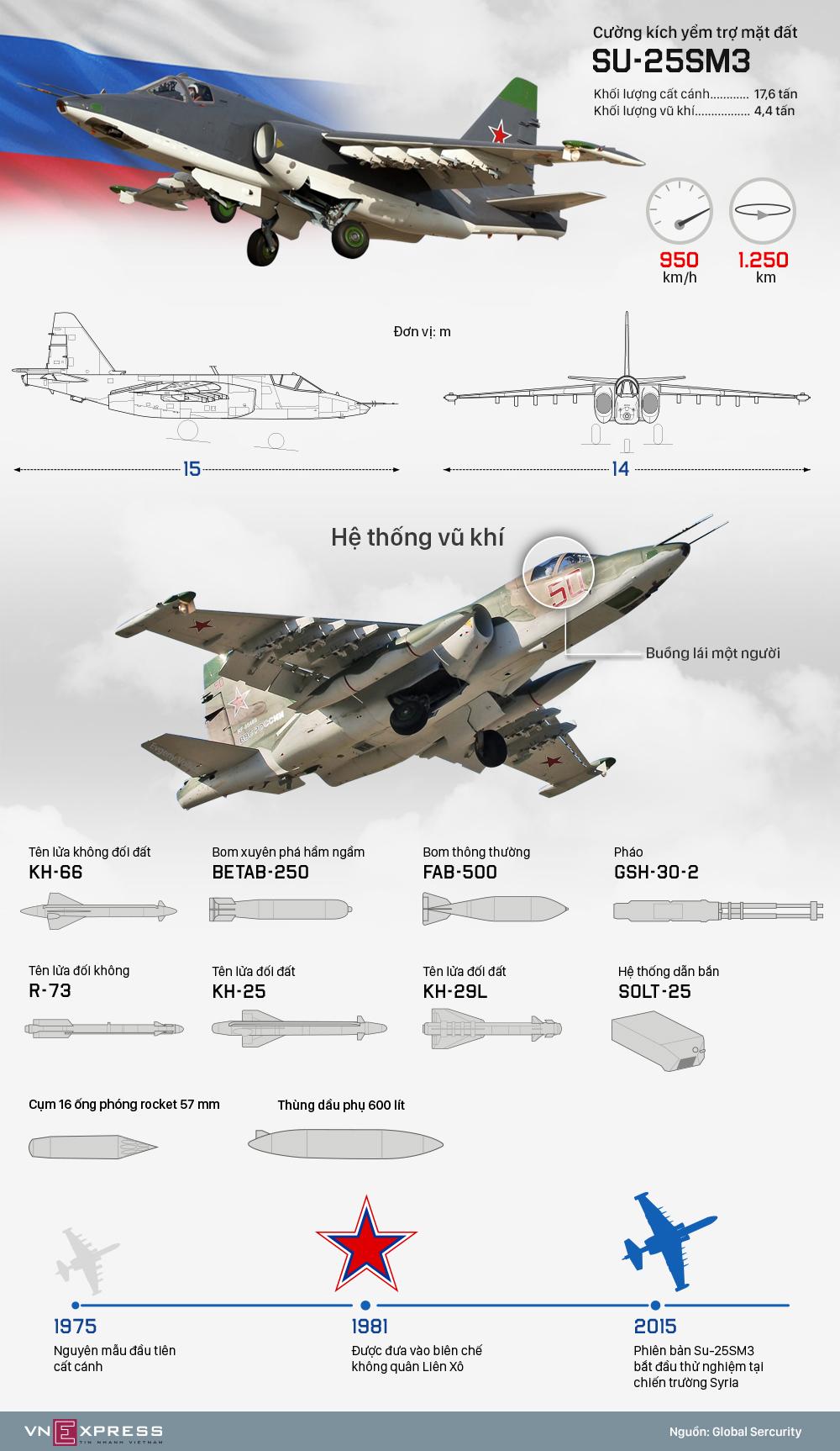 Hệ thống vũ khí trên 'xe tăng bay' Nga triển khai tới Syria