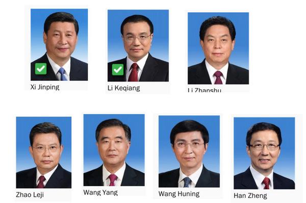 7 thành viên Ủy ban Thường vụ Bộ Chính trị đảng Cộng sản Trung Quốc khóa 19. Ảnh: CGTN.