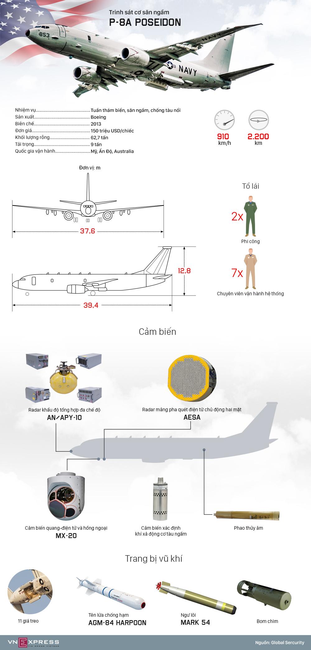 Uy lực máy bay săn ngầm 'Thần biển' của hải quân Mỹ