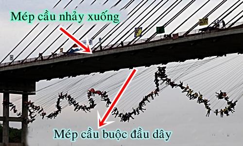 goc-xien-giup-245-nguoi-brazilthoat-chet-khi-nhay-cau-cung-luc