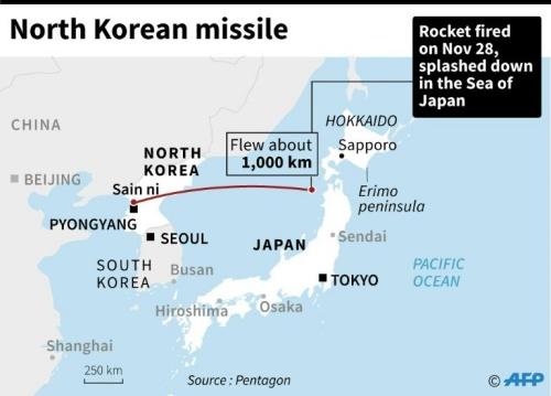 Mô phỏng vị trí và hành trình bay tên lửa Triều Tiên. Đồ hoạ: AFP.