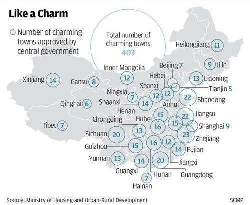 Con số các thị trấn cuốn hút được chính quyền trung ương Trung Quốc thông qua. Ảnh: SCMP.