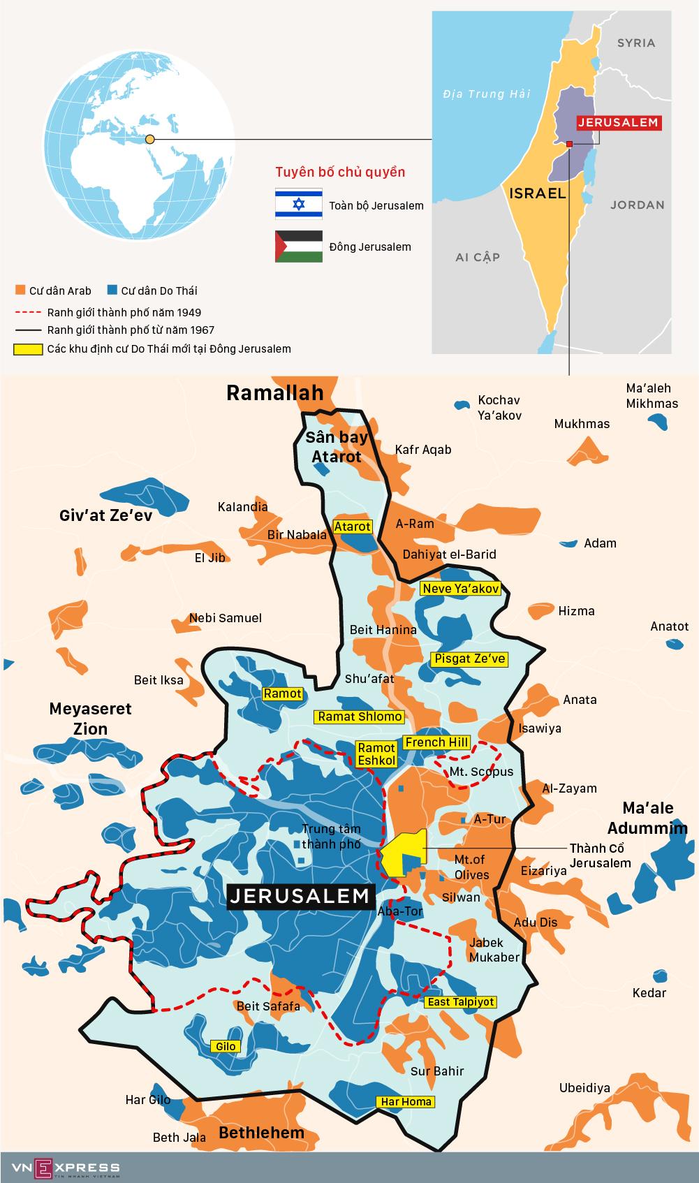 Nửa thế kỷ tranh chấp chủ quyền ở thánh địa Jerusalem