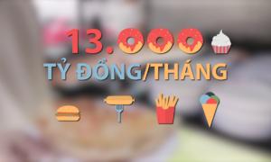 Thói quen ăn uống của người Việt qua những con số