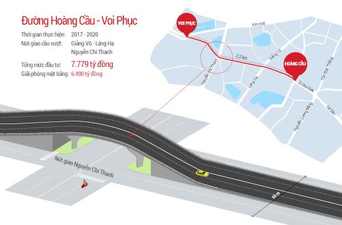 Hà Nội sắp làm tuyến đường giá 3,5 tỷ đồng mỗi mét - 1