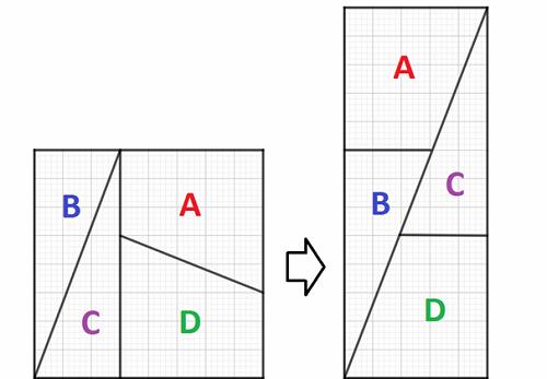 Bài toán nghịch lý dành cho học sinh trung học