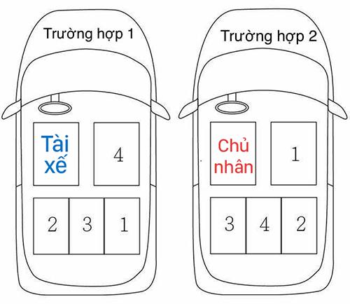 Người Việt đừng ngồi ôtô 'vô văn hoá'