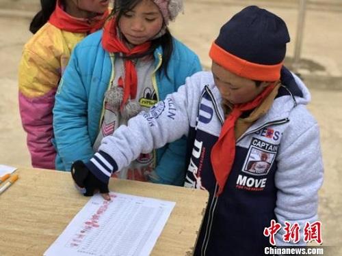 Vương Phú Mãn và các bạn điểm chỉ nhận tiền hỗ trợ mỗi em 500 tệ. Ảnh: China News.