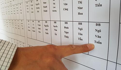Ông Ngô Văn Tuấn có tên trong danh sách đại biểu song vắng mặt không rõ lý do. Ảnh: Lam Sơn.
