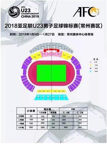 Phân chia khán đài VIP, hạng một hạng hai, hạng ba ở sân Thường Châu. Giá vé VIP trong trận tranh giải 3-4 là 450 tệ, còn tranh hạng 1-2 là 600 tệ. (Nhấp vào hình để xem ảnh to) Ảnh: Sina.