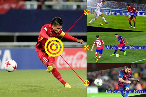 Ở tiền đạo của U23 Việt Nam có tất cả tố chất của một cầu thủ lớn.