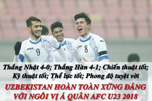 Lời nhắn nhủ từ CĐV Việt Nam trước thềm chung kết U23 châu Á - 4