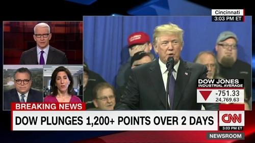Màn hình kênh CNN chia nhỏ khi chỉ số Dow Jones giảm. Ảnh: CNN.