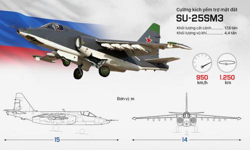 Hệ thống vũ khí trên cường kích Su-25 tham chiến tại Syria (bấm vào ảnh để xem chi tiết). Đồ họa: Việt Chung.