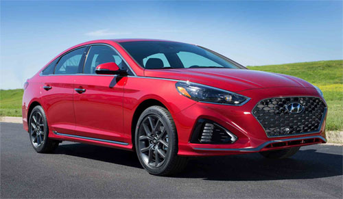 Hyundai là thương hiệu tốt nhất với những người sở hữu ôtô nhờ chi phí nuôi ít tốn kém nhất.