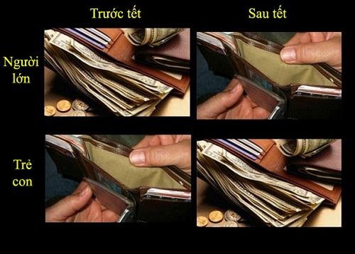 Tiền không tự nhiên sinh ra, cũng không tự nhiên mất đi. Nó chỉ chuyển từ túi người này sang túi người khác.