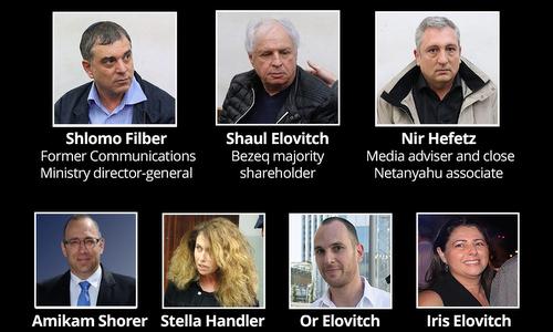 7 người bị cảnh sát Israel bắt trong vụ việc. Ảnh: Ynetnews.